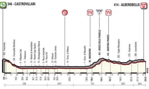 Aspettanto l'arrivo del Giro d'Italia a Ceglie Messapica